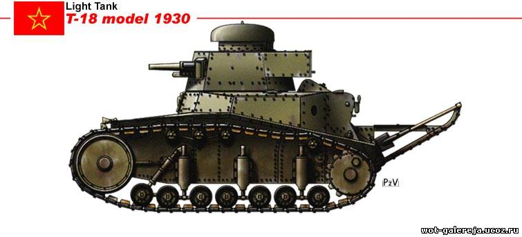 МС-1 — советский лёгкий