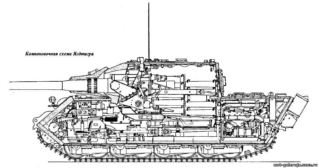 Схема компоновки ПТ-САУ
