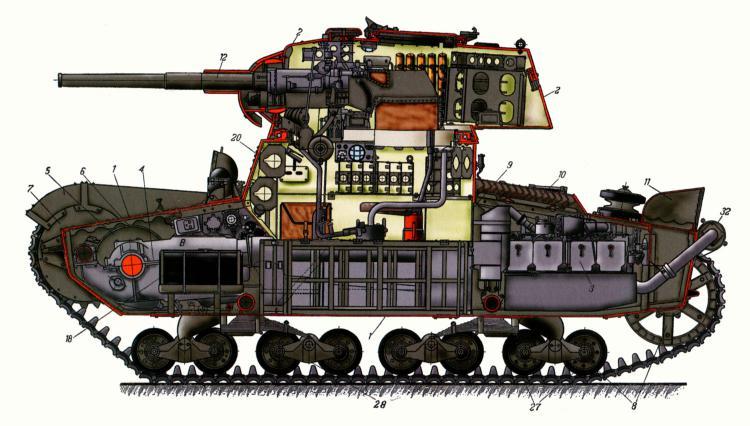 Схема компоновки танка Т-26