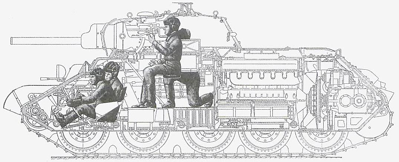 экипажа танка Т-34
