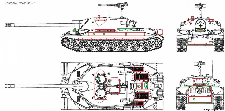 Уязвимые места танка.